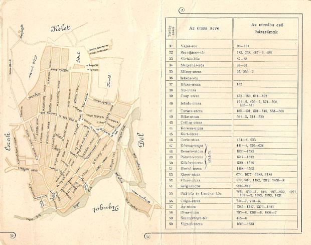 Fotó: Kalocsa 1901-es térképe (Jurcsó Antal könyvnyomdája. Asbóth M. gyűjt.)
